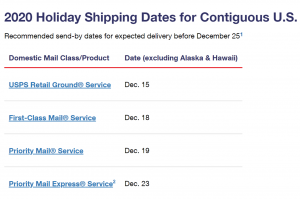 USPS 2020 Shipping Dates
