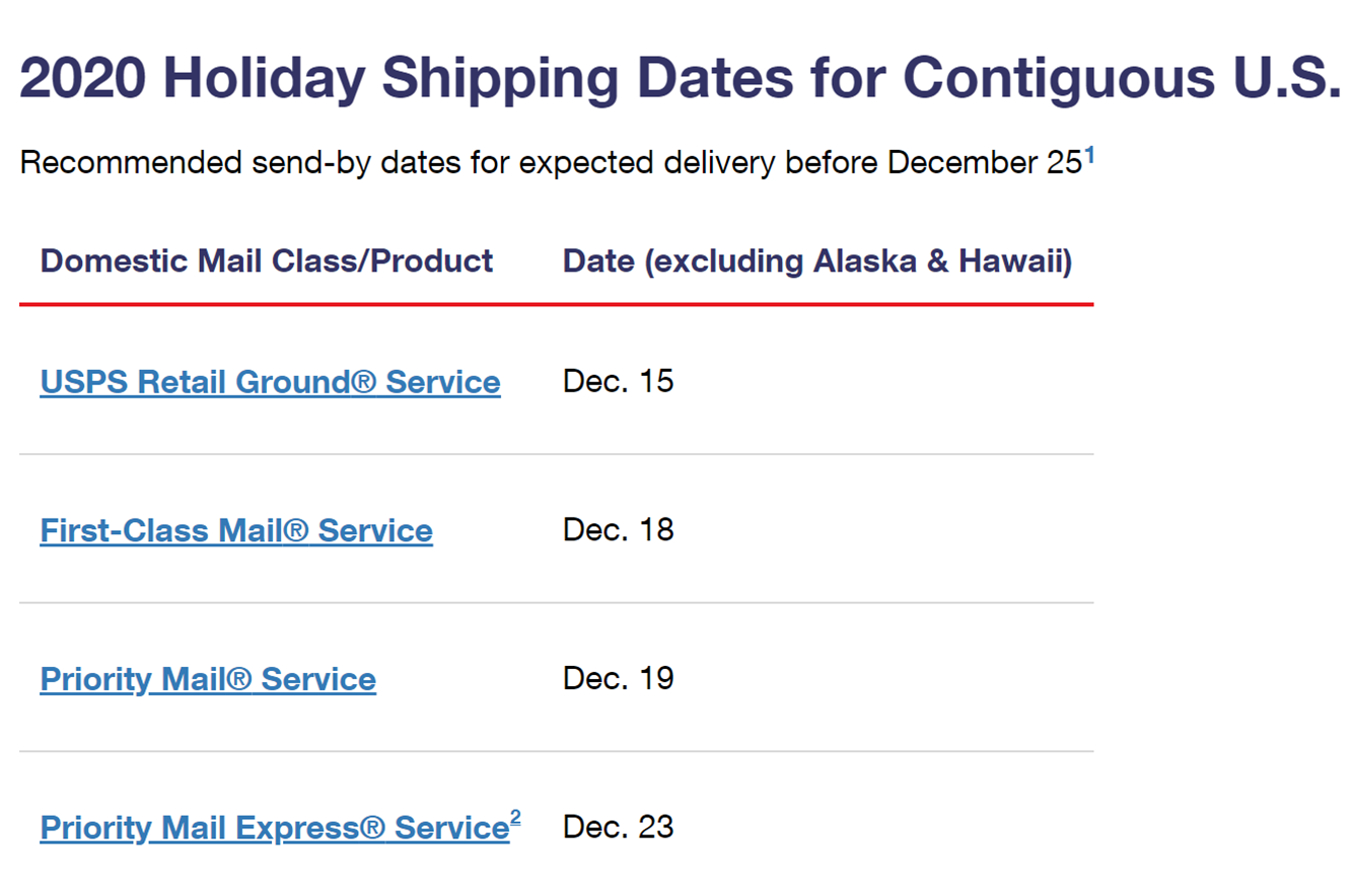USPS 2020 Shipping Dates